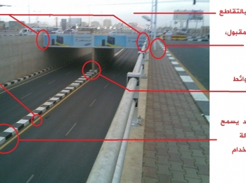 Project Study of the Tunnel of the Intersection of Africa Street with Mamoun El Behairy Street – Afra Tunnel