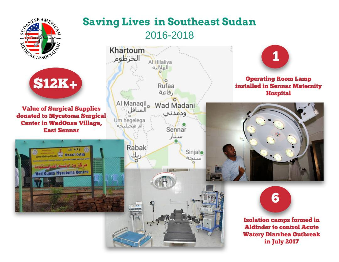 SAMA Medical Supplies Program